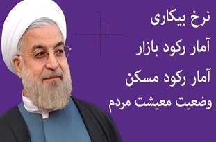 فیلم/ آقای روحانی! بهجای آمار صادرات نفت خام مشکلات مردم را با رسم شکل توضیح دهید